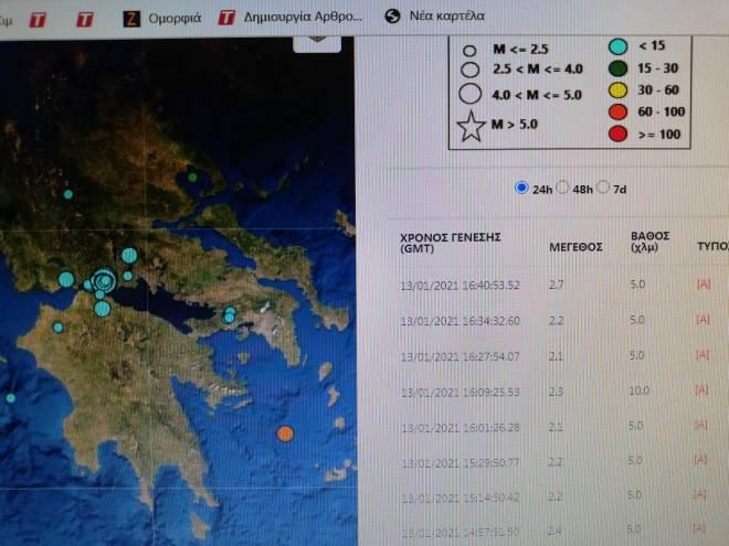 Πάτρα: Δεν σταματά να ...χορεύει την περιοχή ο Εγκέλαδος - Πάνω από 120 σεισμοί σε λιγότερο από 20 ώρες - Τι λέει ο Ακης Τσελέντης