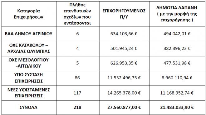 stigmiotypo_othonis_55.png